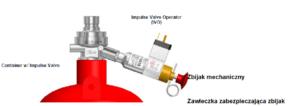 Łącznik ciśnieniowego wypływu środka gaśniczego
